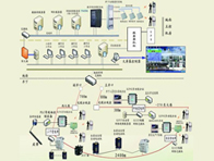 生产矿井语音/数据/视频三网合一解决方案