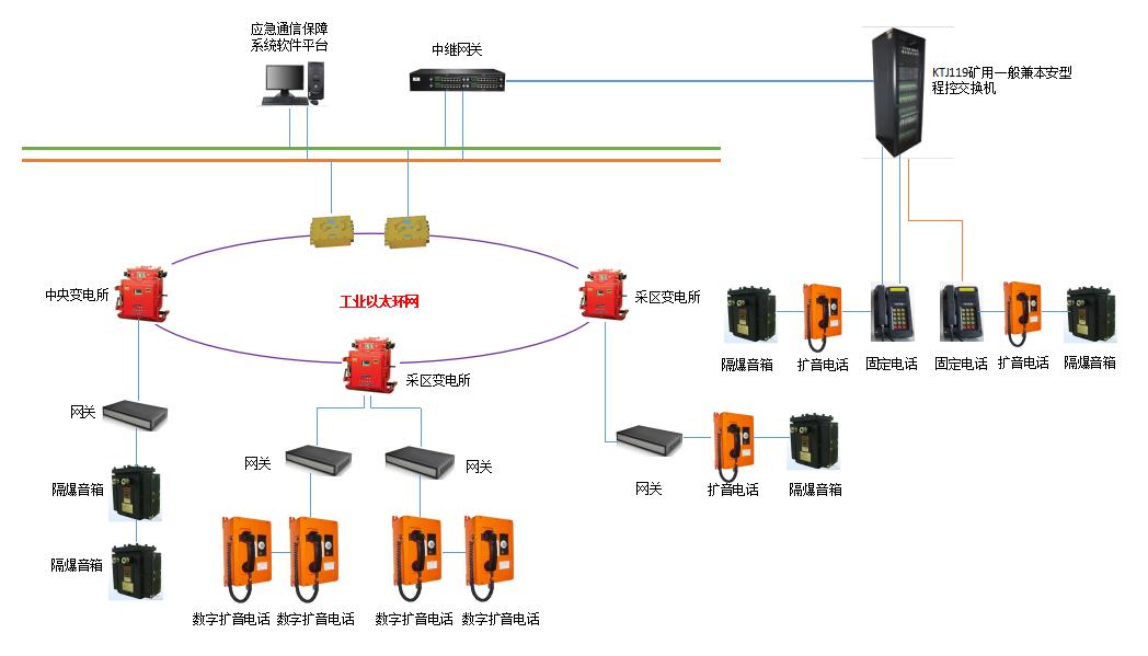 智能语音广播系统
